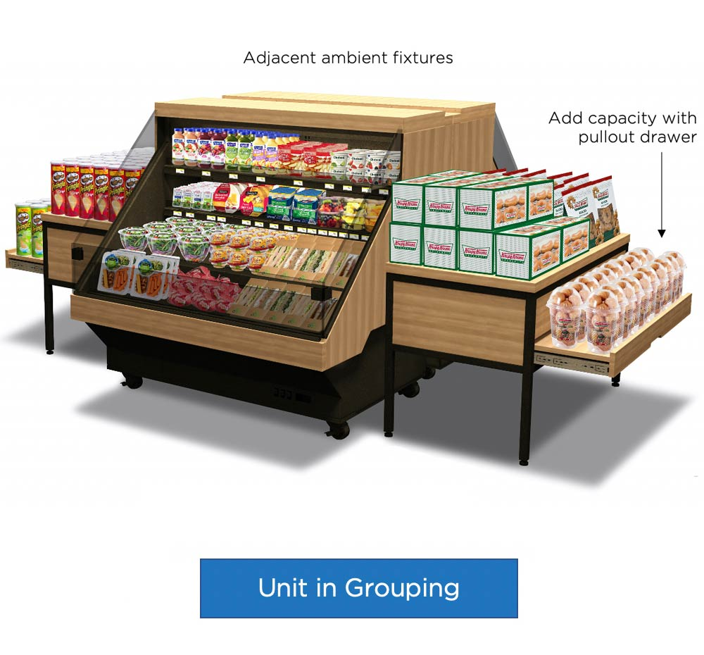 fixture-unit-in-grouping